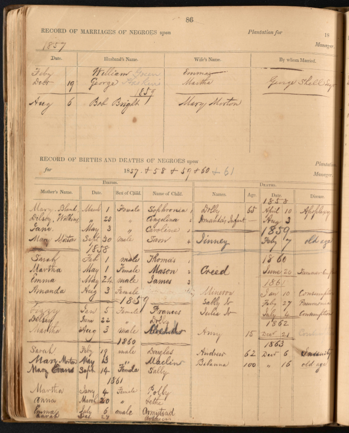 "Page from a farm account book. Two tables are printed on the page. The table at the top of the page lists marriages of ""Negroes,"" the individuals enslaved on the plantation. The bottom table lists ""Records of births and deaths of Negroes"" from 1857 through 1861."